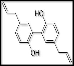Kopnolia(Magnolol)